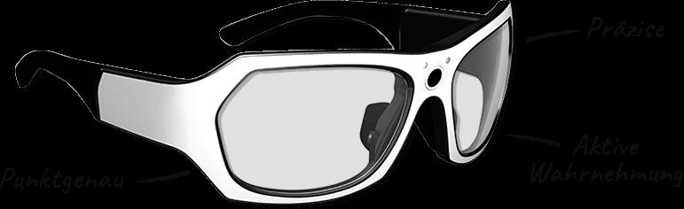 Eye-Hyper-Tracking